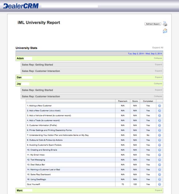 iMLU report